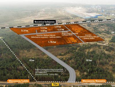 Trzeci inwestor w kompleksie inwestycyjnym przy Bałtowskiej